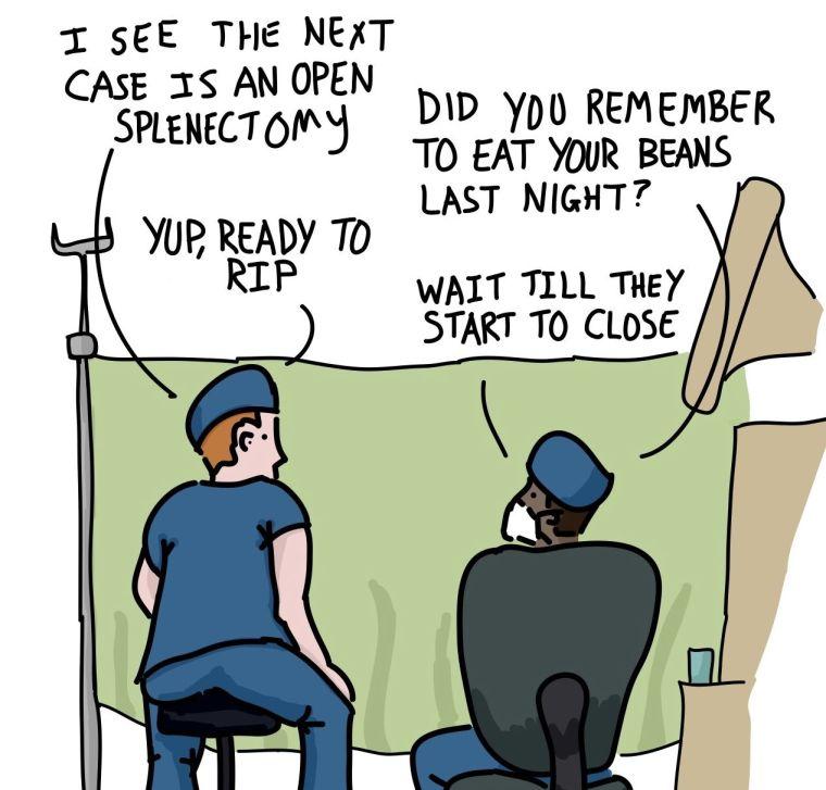Fun with Surgeons - ?Bowel Perforation