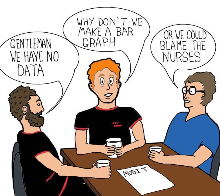 Audit Meeting