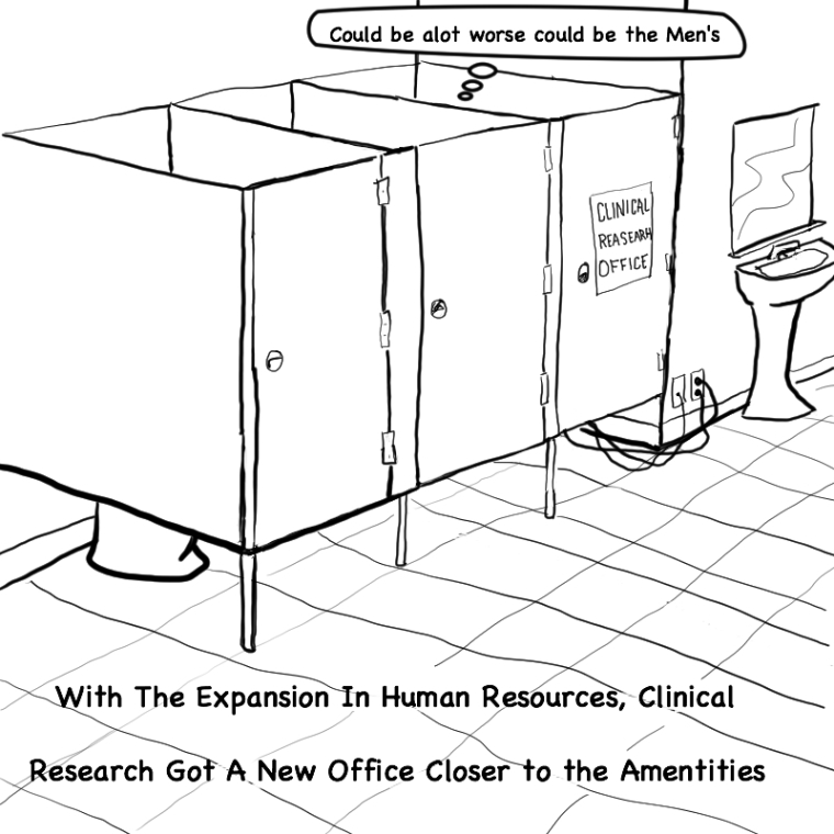 Clinical Research Office
